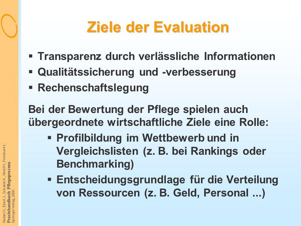 Ziele der Evaluation Transparenz durch verlässliche Informationen