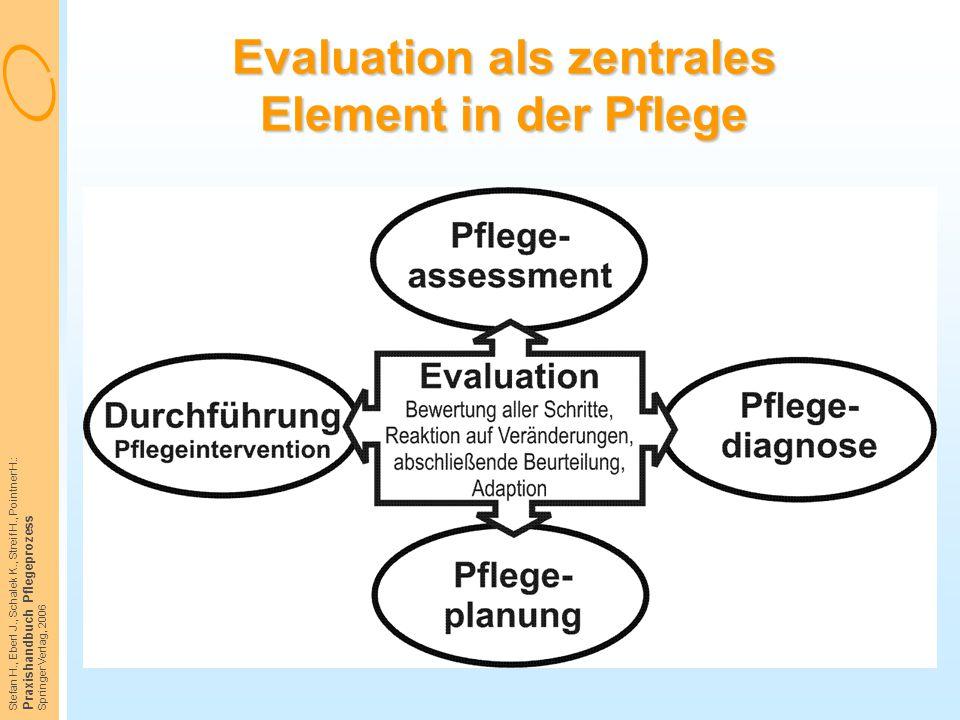 Evaluation als zentrales Element in der Pflege