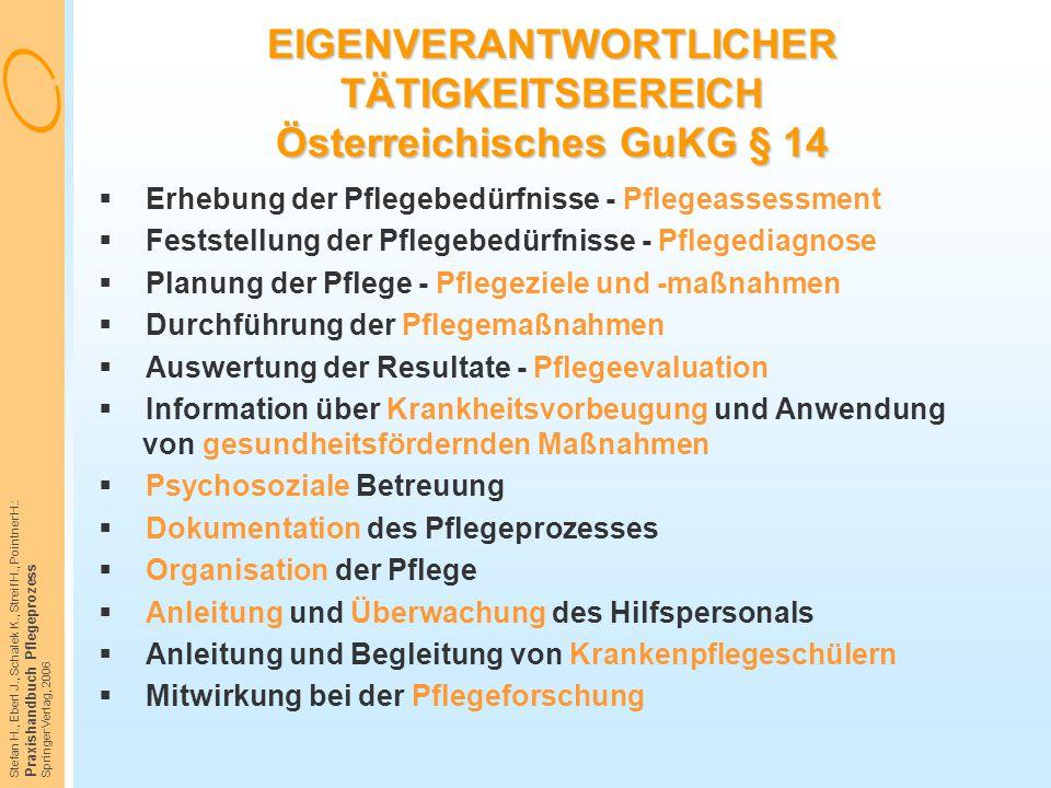 EIGENVERANTWORTLICHER TÄTIGKEITSBEREICH Österreichisches GuKG § 14