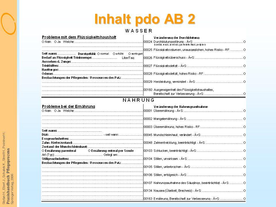 Inhalt pdo AB 2 Praxishandbuch Pflegeprozess