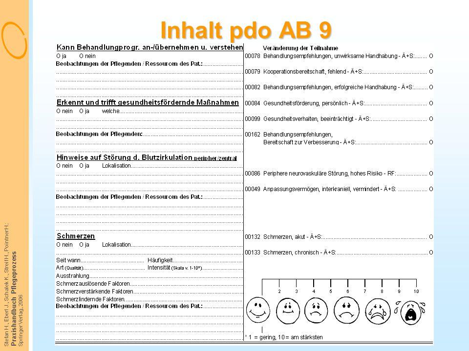 Inhalt pdo AB 9 Praxishandbuch Pflegeprozess