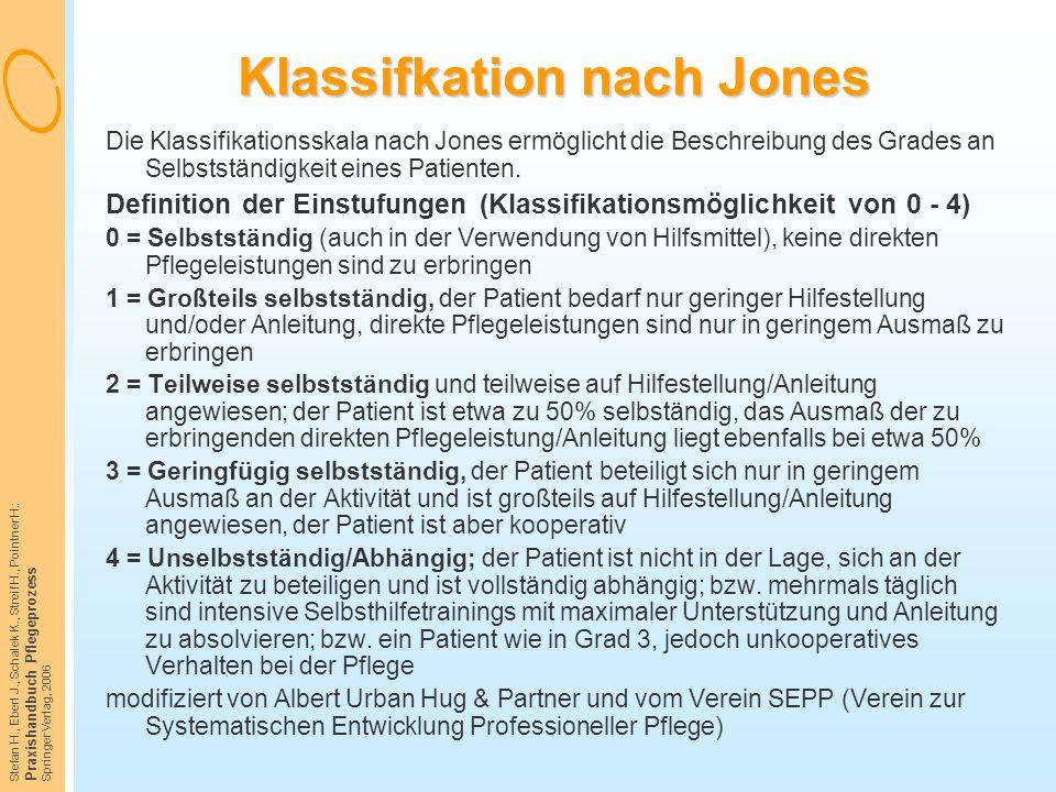 Klassifkation nach Jones