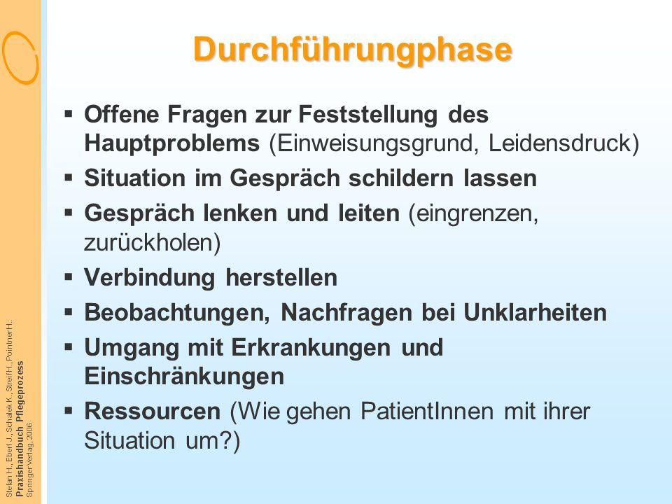 Durchführungphase Offene Fragen zur Feststellung des Hauptproblems (Einweisungsgrund, Leidensdruck)