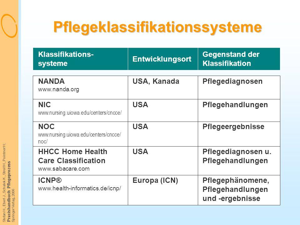 Pflegeklassifikationssysteme