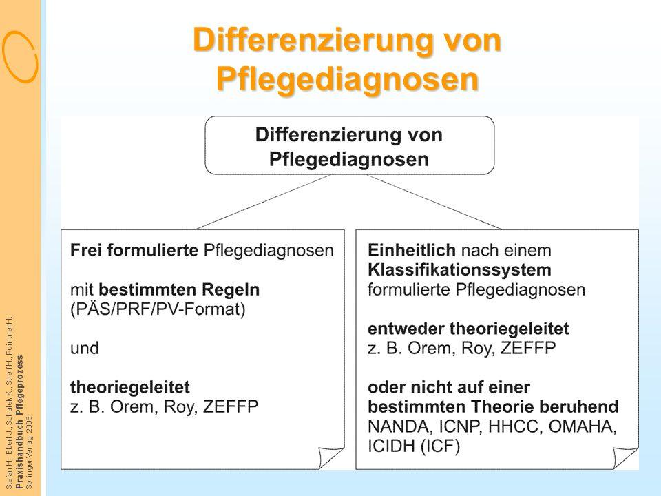 Differenzierung von Pflegediagnosen
