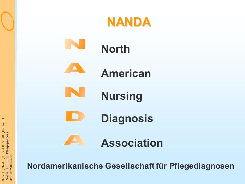 NANDA NANDA North American Nursing Diagnosis Association