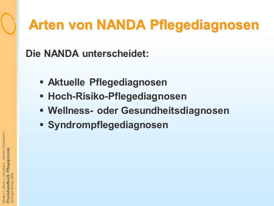 Arten von NANDA Pflegediagnosen