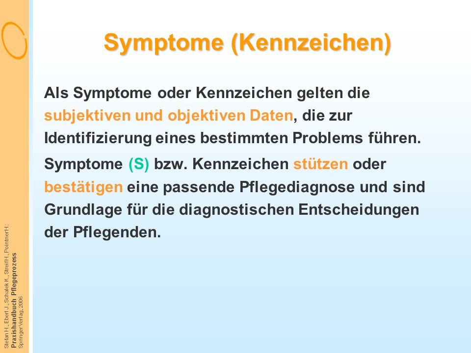 Symptome (Kennzeichen)