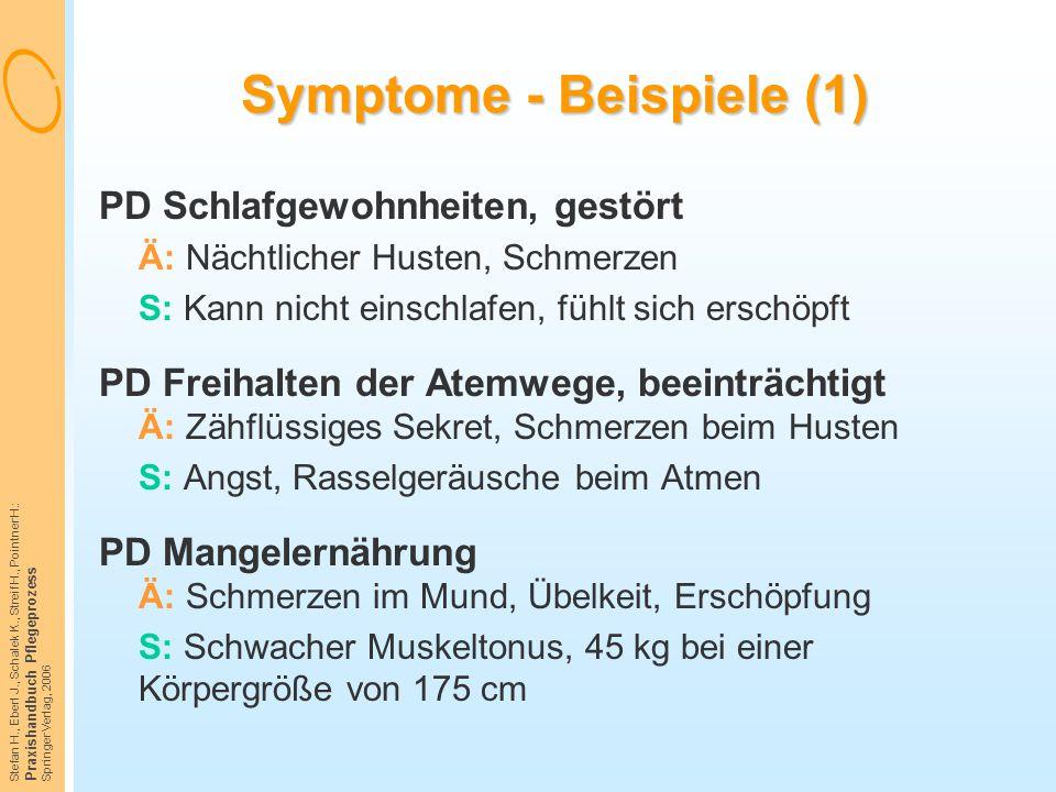 Symptome - Beispiele (1)