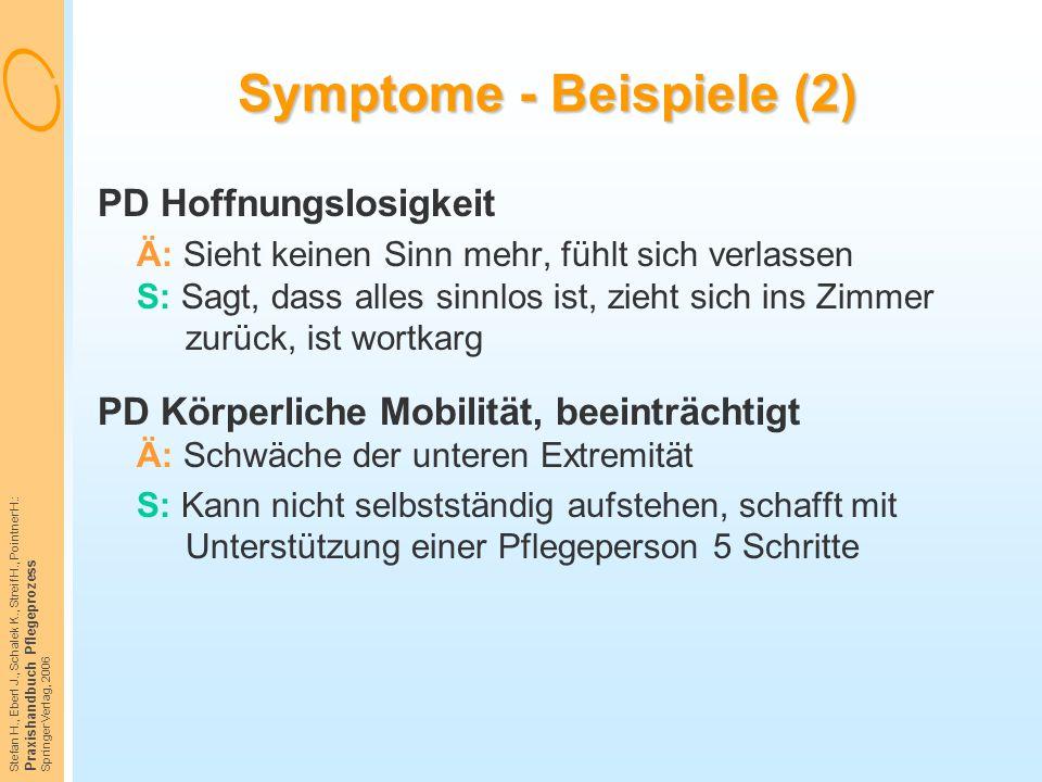 Symptome - Beispiele (2)
