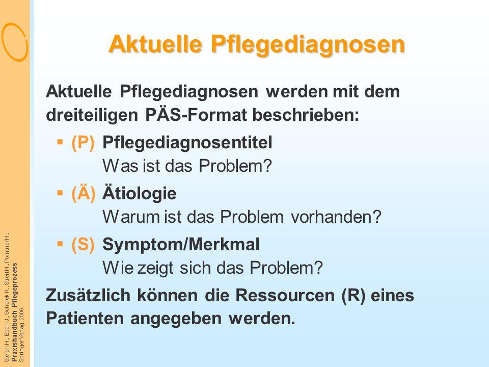 Aktuelle Pflegediagnosen