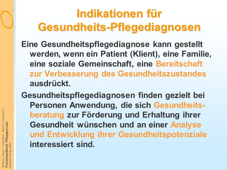 Indikationen für Gesundheits-Pflegediagnosen