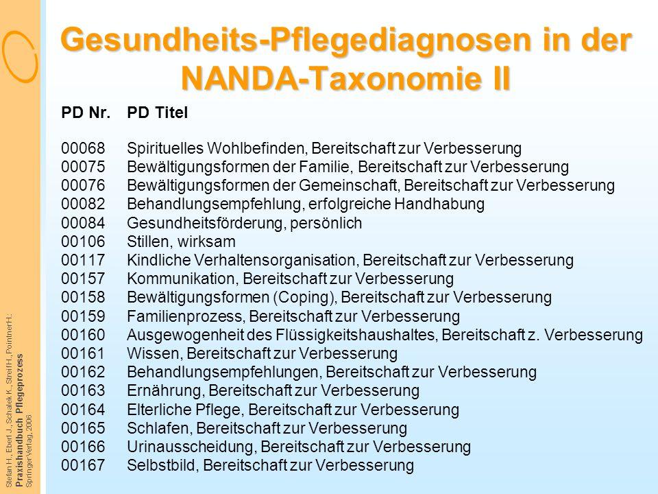 Gesundheits-Pflegediagnosen in der NANDA-Taxonomie II
