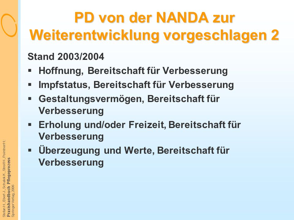 PD von der NANDA zur Weiterentwicklung vorgeschlagen 2