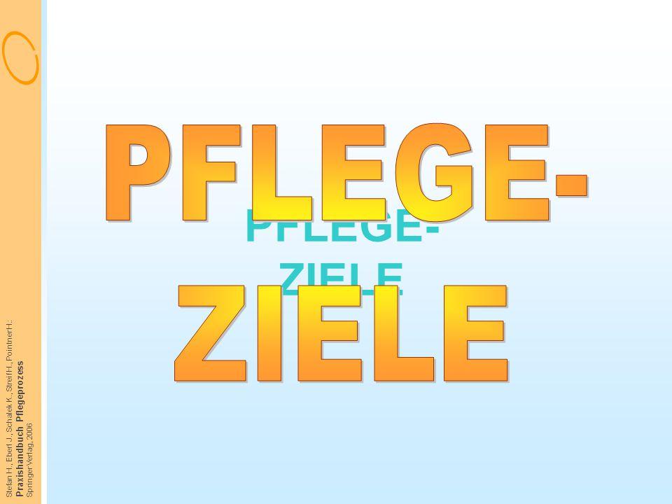 PFLEGE- ZIELE PFLEGE- ZIELE Praxishandbuch Pflegeprozess