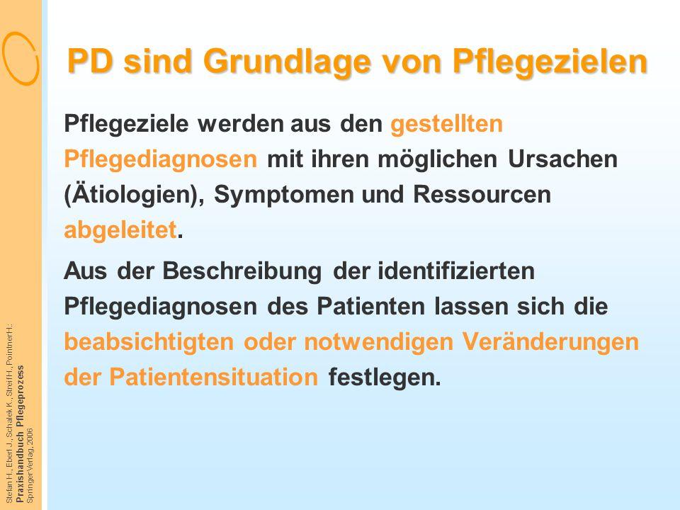 PD sind Grundlage von Pflegezielen