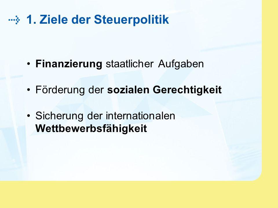 1. Ziele der Steuerpolitik