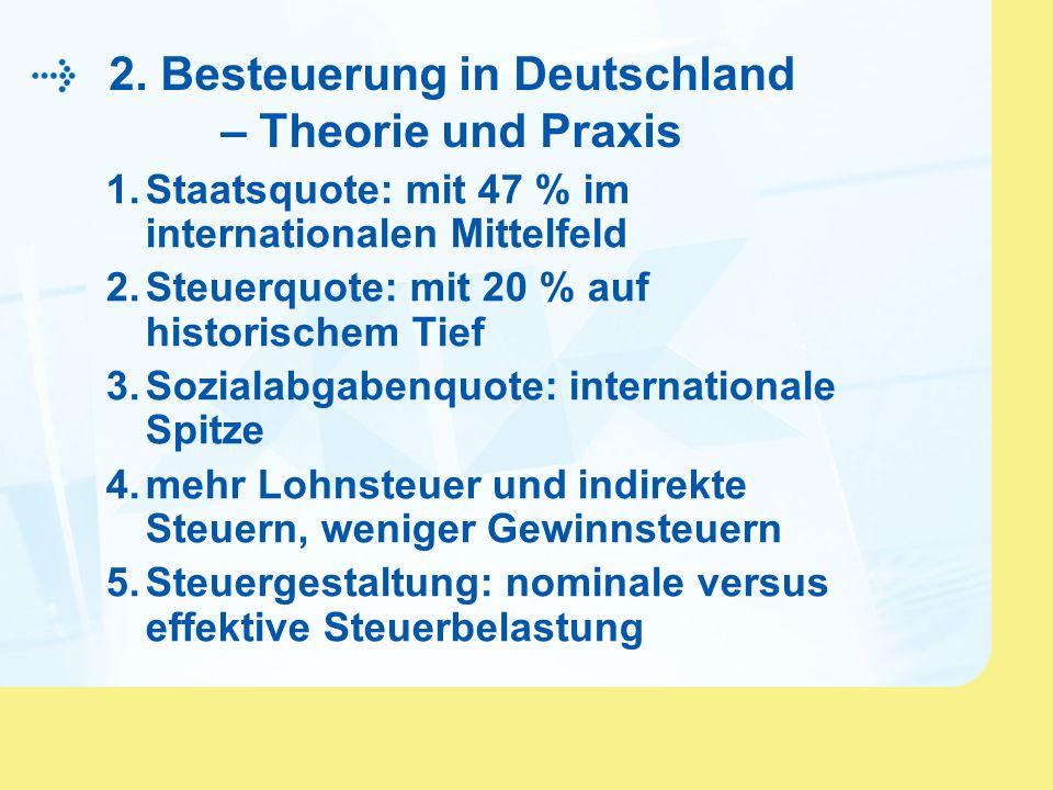 2. Besteuerung in Deutschland – Theorie und Praxis
