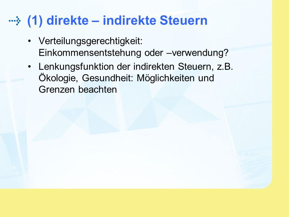 (1) direkte – indirekte Steuern