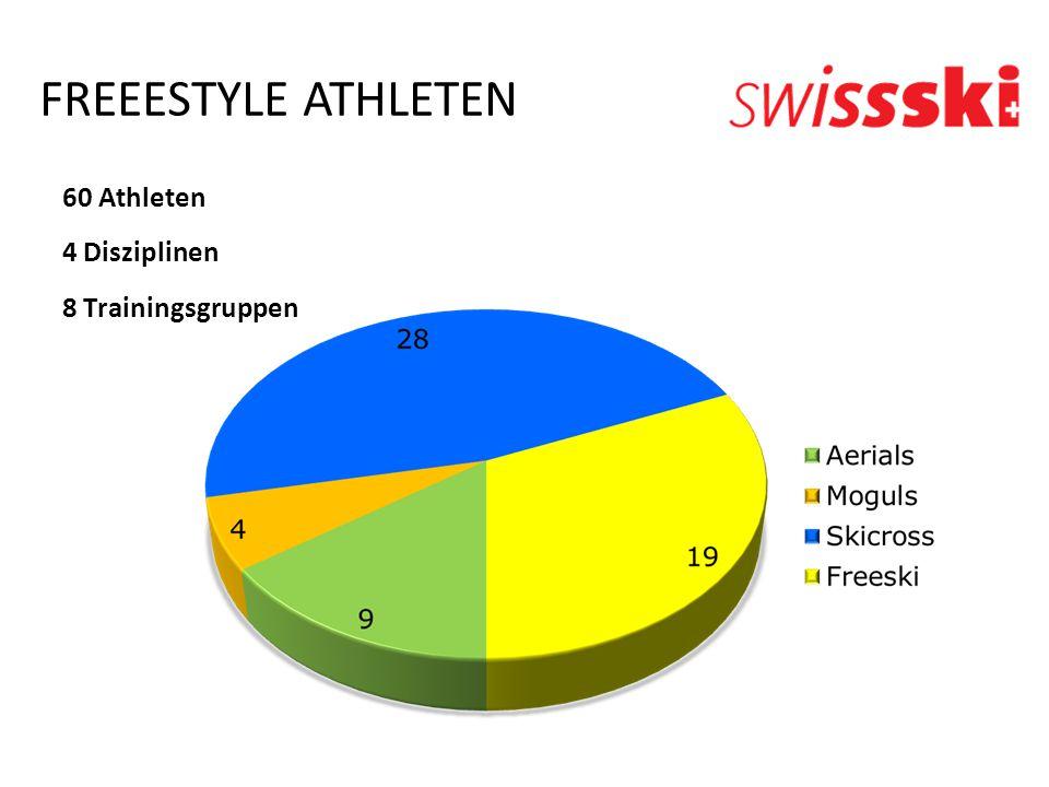 FREEESTYLE ATHLETEN 60 Athleten 4 Disziplinen 8 Trainingsgruppen