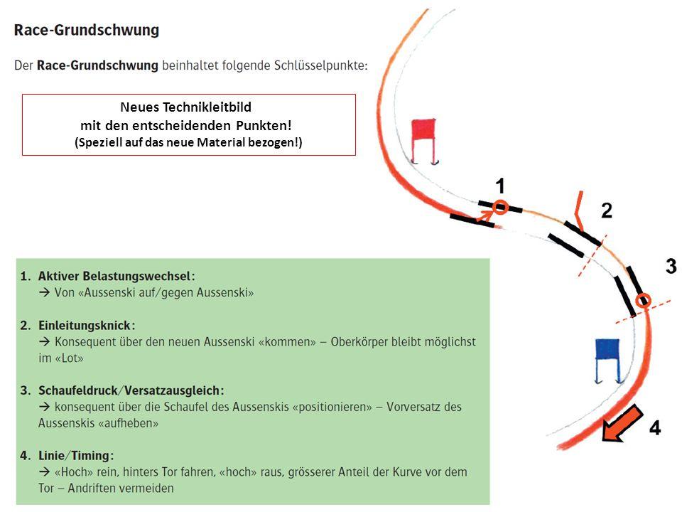 Neues Technikleitbild mit den entscheidenden Punkten!