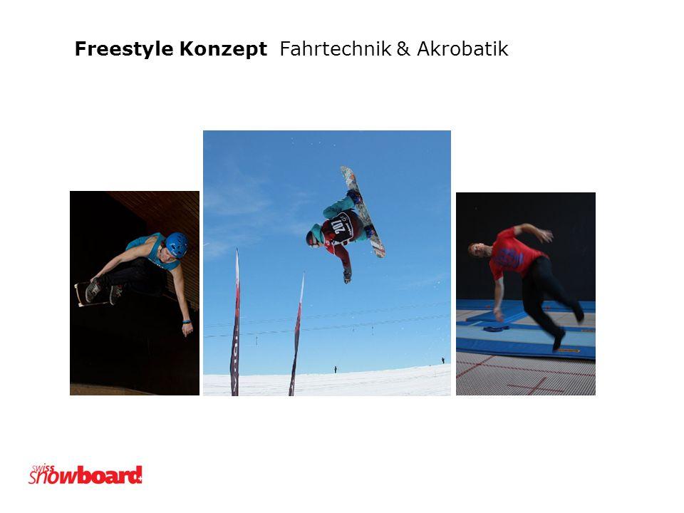 Freestyle Konzept Fahrtechnik & Akrobatik