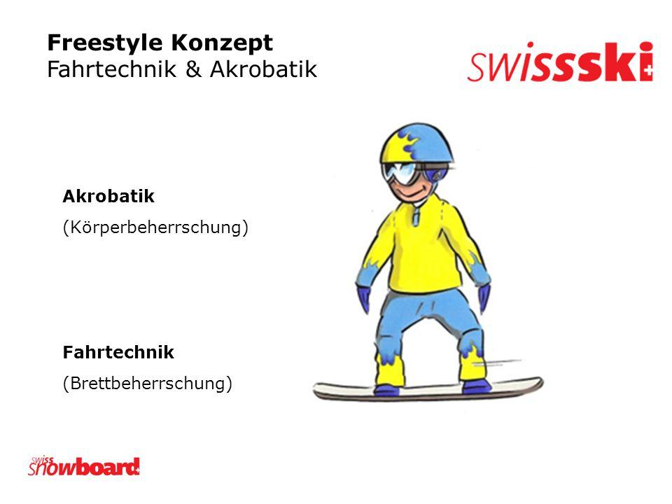Fahrtechnik & Akrobatik