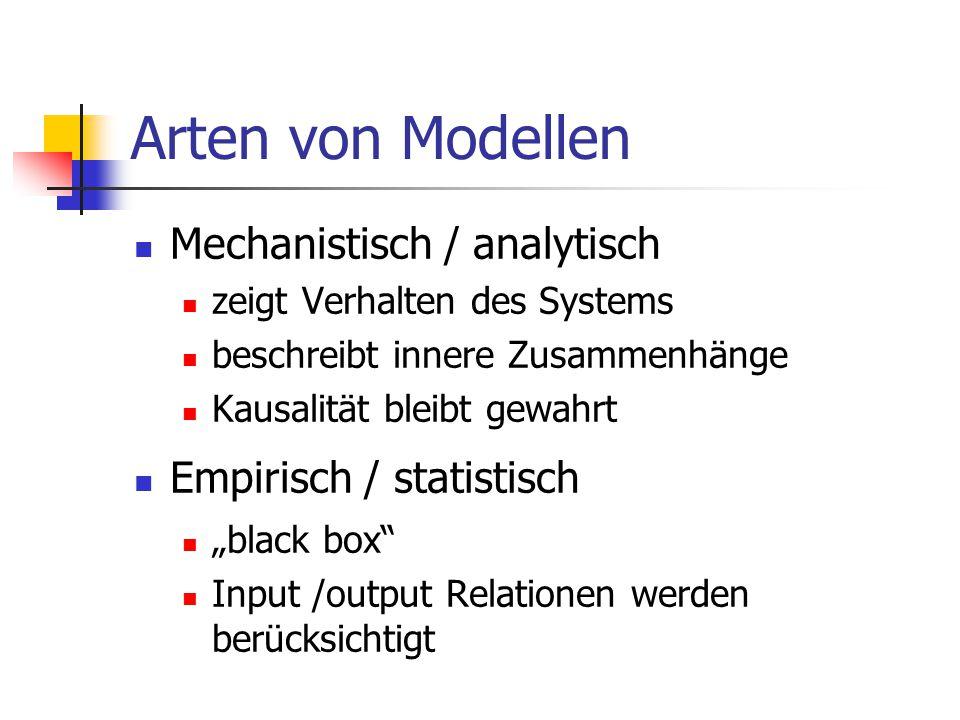 Arten von Modellen Mechanistisch / analytisch Empirisch / statistisch