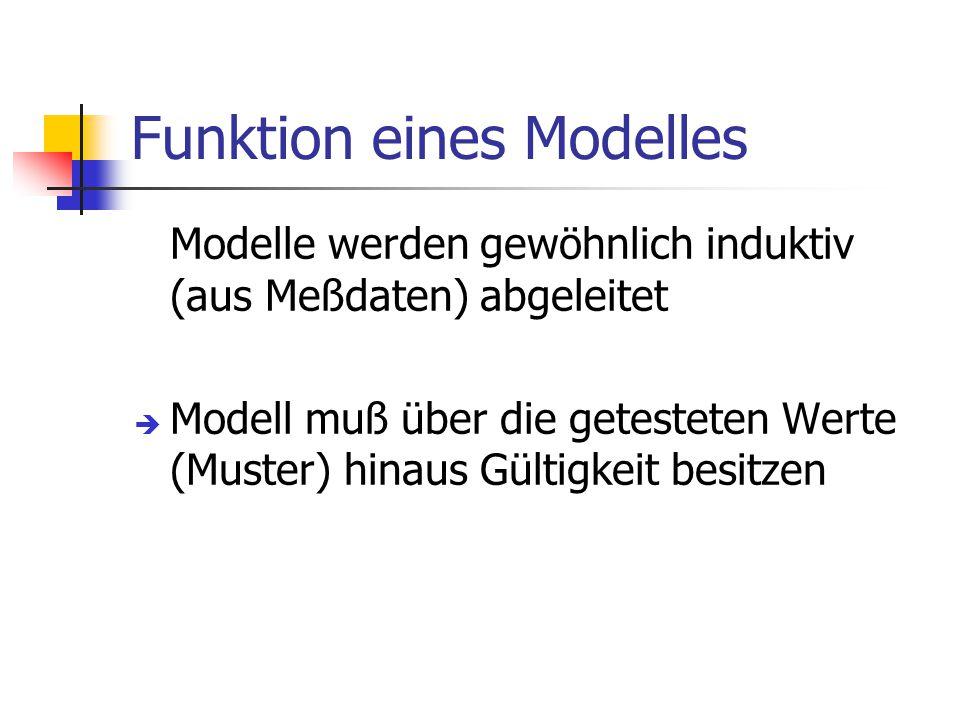 Funktion eines Modelles