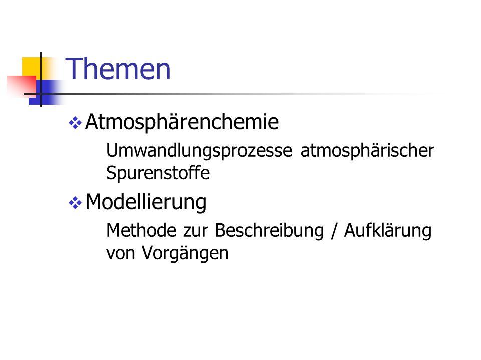 Themen Atmosphärenchemie Modellierung