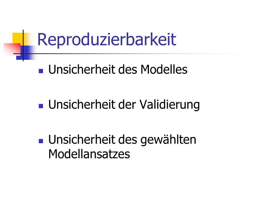 Reproduzierbarkeit Unsicherheit des Modelles