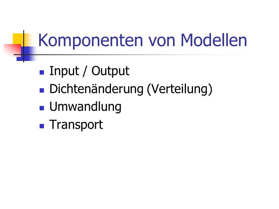 Komponenten von Modellen