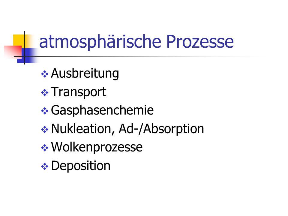 atmosphärische Prozesse
