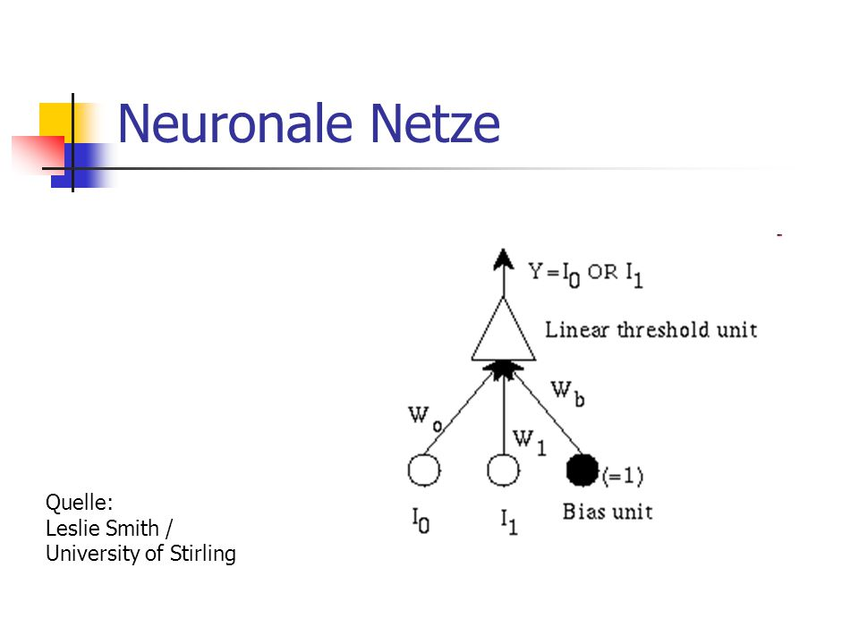 Neuronale Netze Quelle: Leslie Smith / University of Stirling