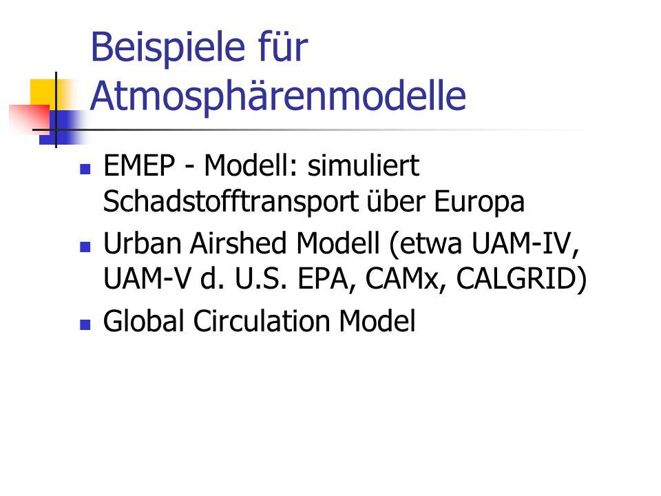 Beispiele für Atmosphärenmodelle