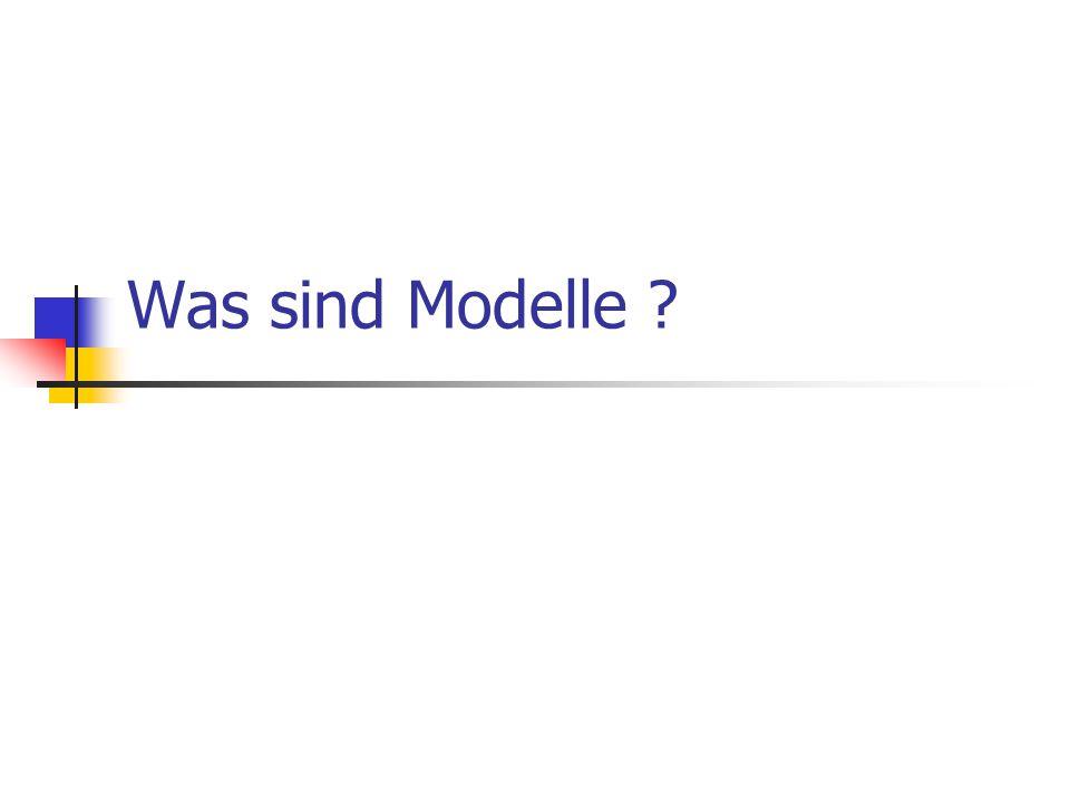 Was sind Modelle