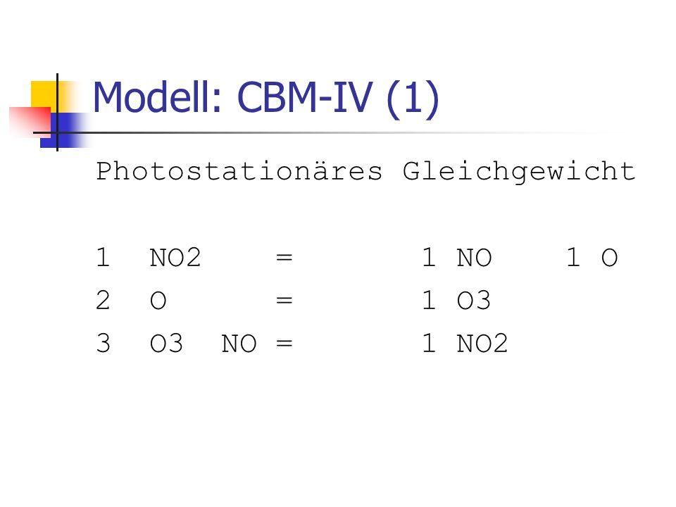 Modell: CBM-IV (1) Photostationäres Gleichgewicht 1 NO2 = 1 NO 1 O