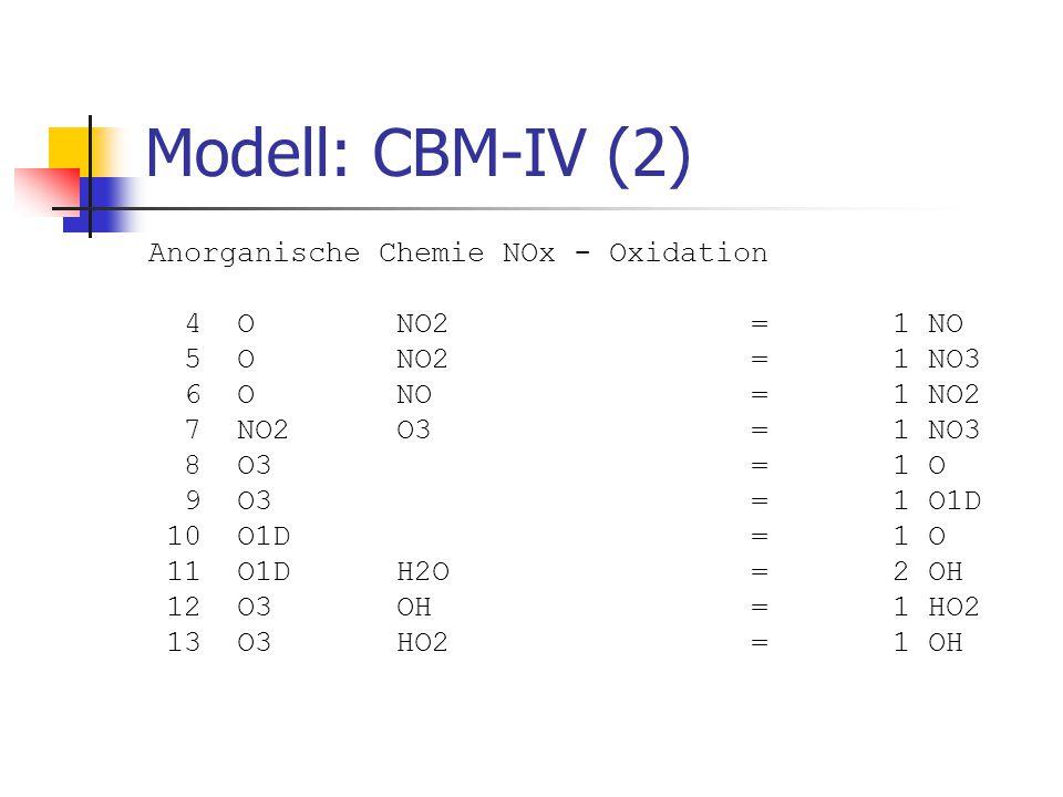 Modell: CBM-IV (2) Anorganische Chemie NOx - Oxidation 4 O NO2 = 1 NO