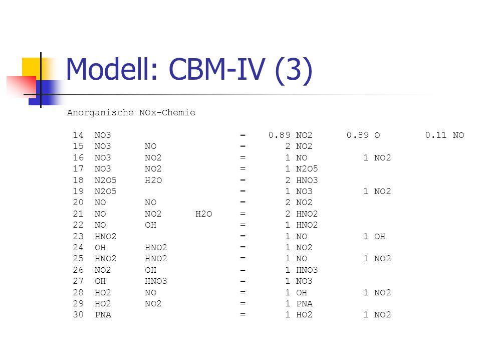 Modell: CBM-IV (3) Anorganische NOx-Chemie