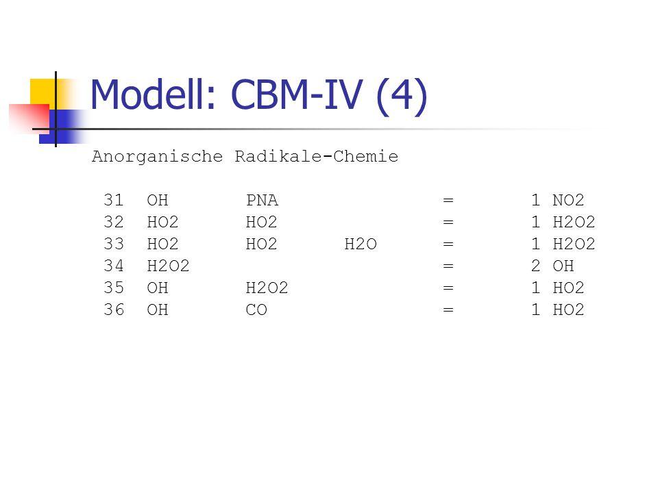 Modell: CBM-IV (4) Anorganische Radikale-Chemie 31 OH PNA = 1 NO2
