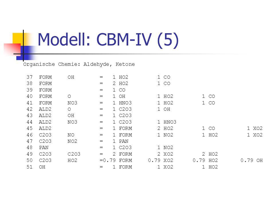 Modell: CBM-IV (5) Organische Chemie: Aldehyde, Ketone