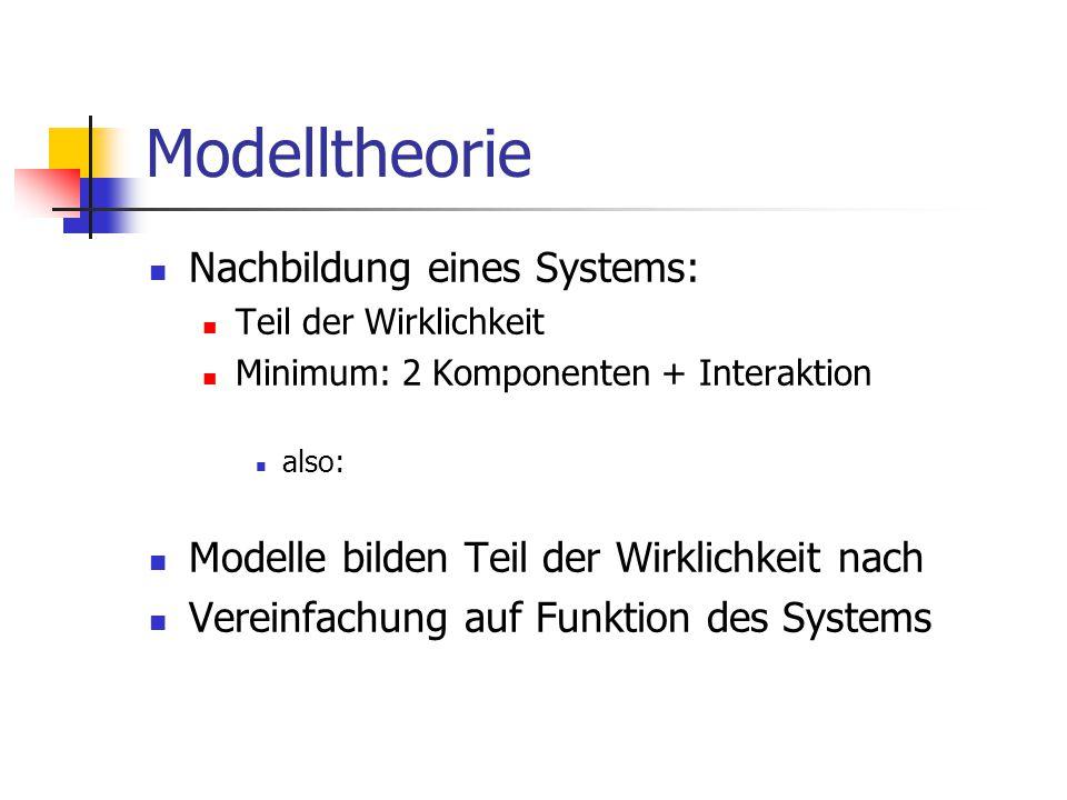 Modelltheorie Nachbildung eines Systems: