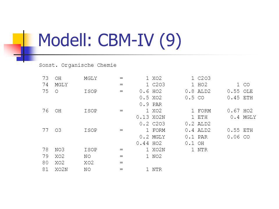 Modell: CBM-IV (9) Sonst. Organische Chemie 73 OH MGLY = 1 XO2 1 C2O3