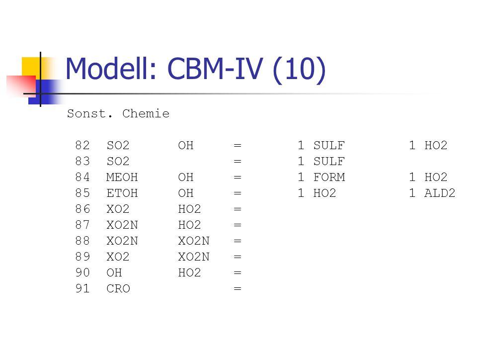 Modell: CBM-IV (10) Sonst. Chemie 82 SO2 OH = 1 SULF 1 HO2