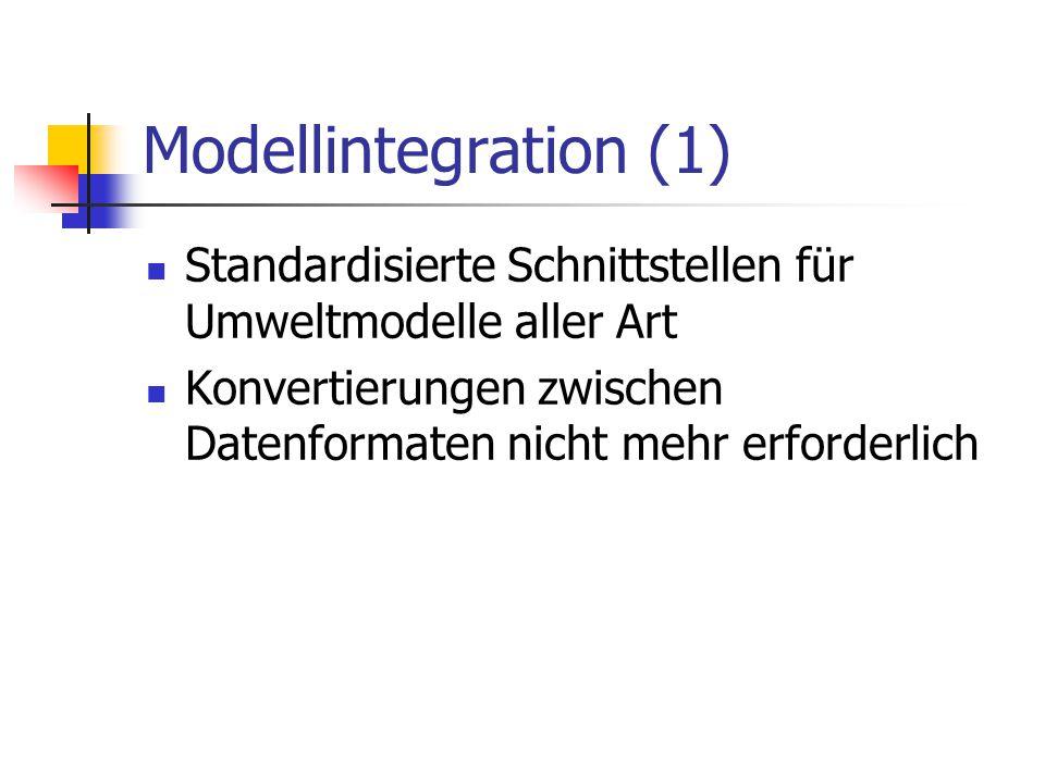 Modellintegration (1) Standardisierte Schnittstellen für Umweltmodelle aller Art.