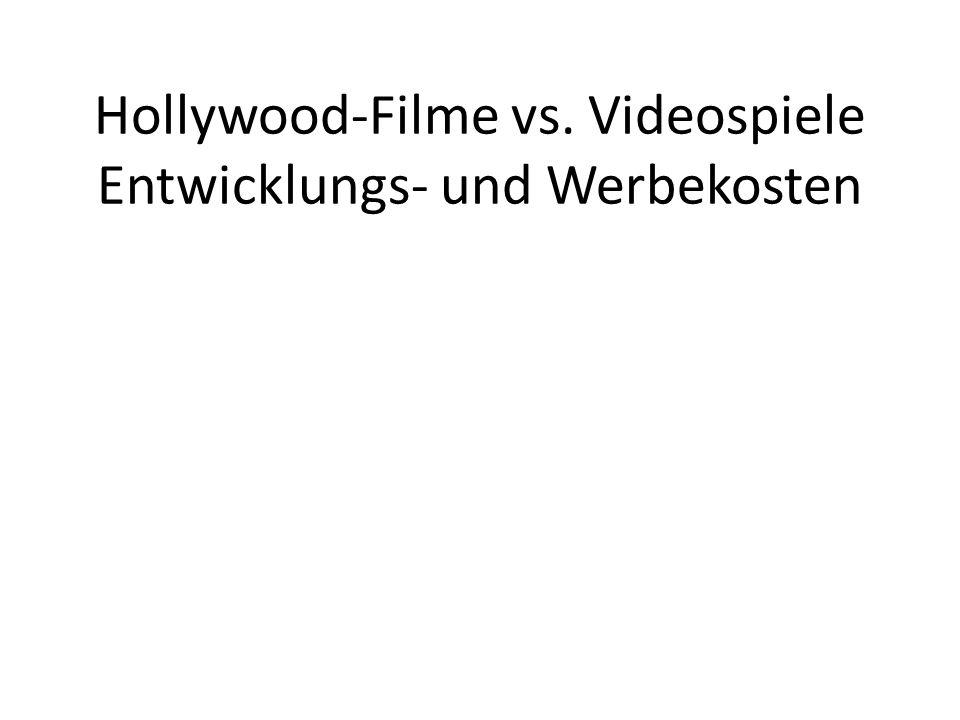 Hollywood-Filme vs. Videospiele Entwicklungs- und Werbekosten