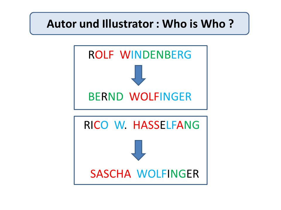 Autor und Illustrator : Who is Who