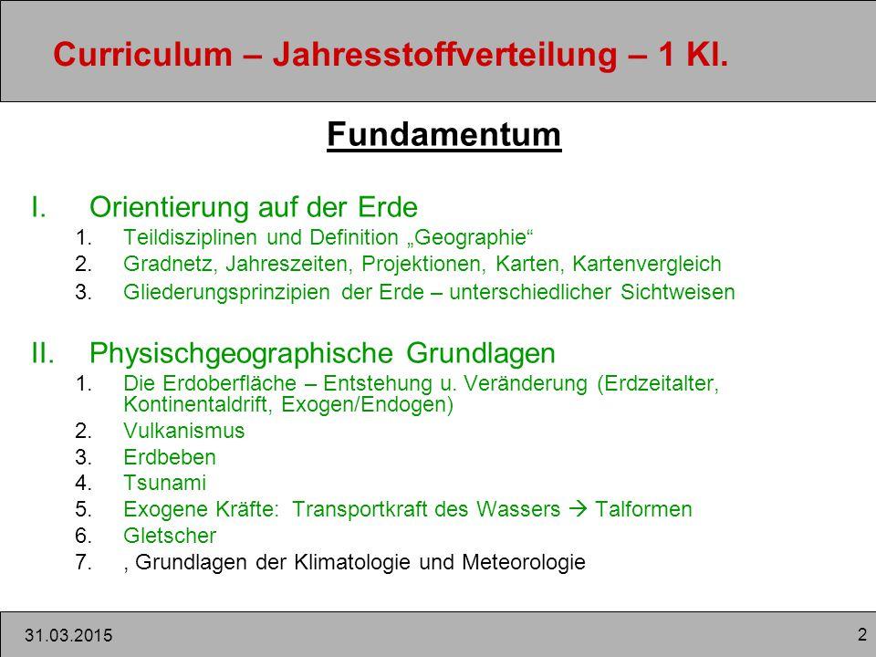 Curriculum – Jahresstoffverteilung – 1 Kl.