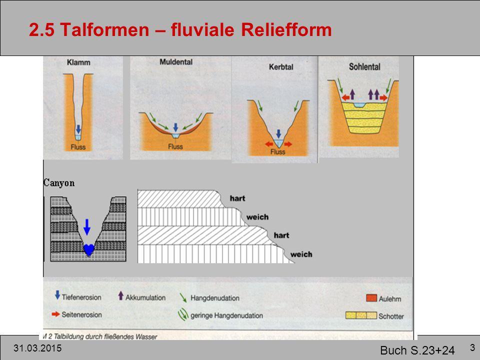 2.5 Talformen – fluviale Reliefform
