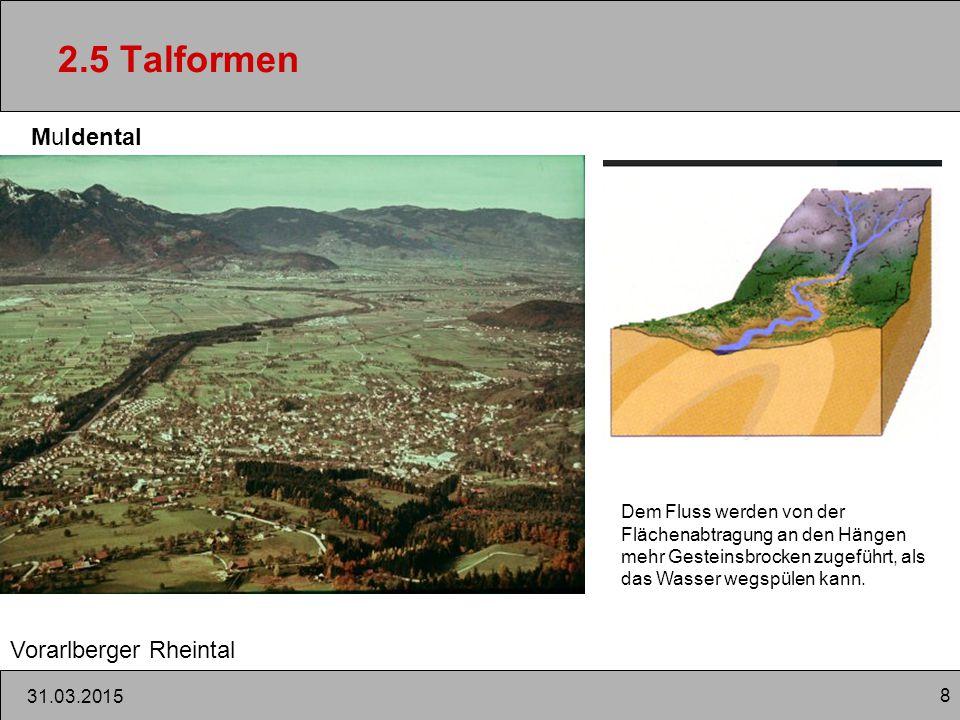 2.5 Talformen Muldental Vorarlberger Rheintal